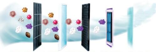 Aufbau eines Luftreinigers für frische gesunde Luft